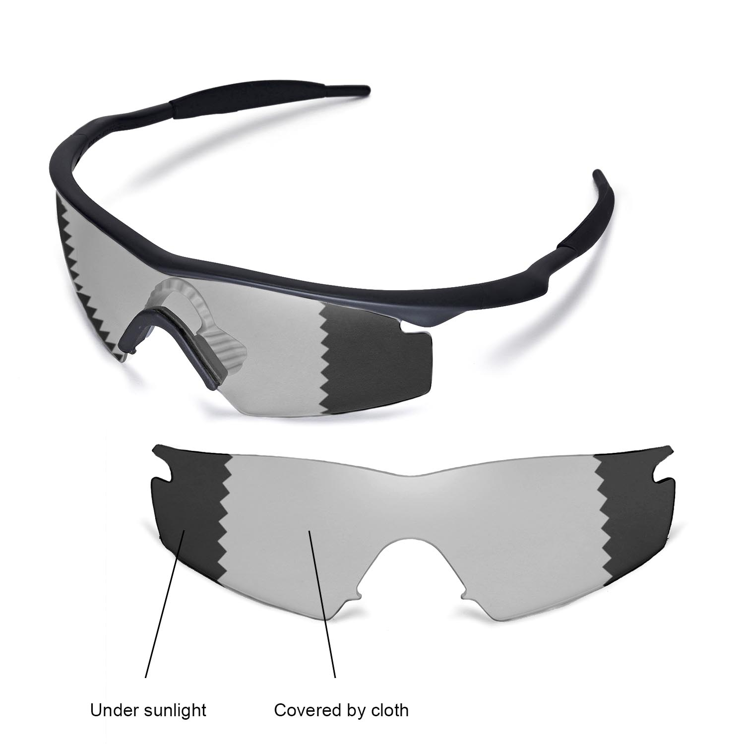 prescription lenses for oakley half jacket pihl  oakley m frame photochromic lenses